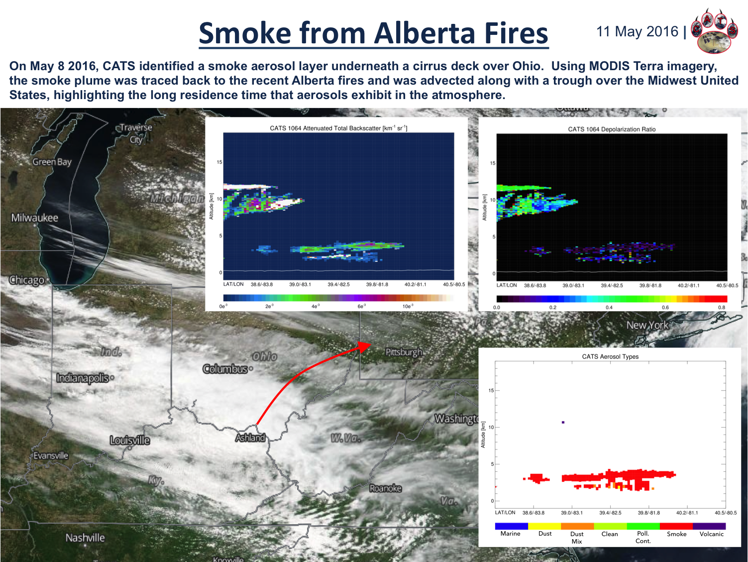 Smoke from Canada