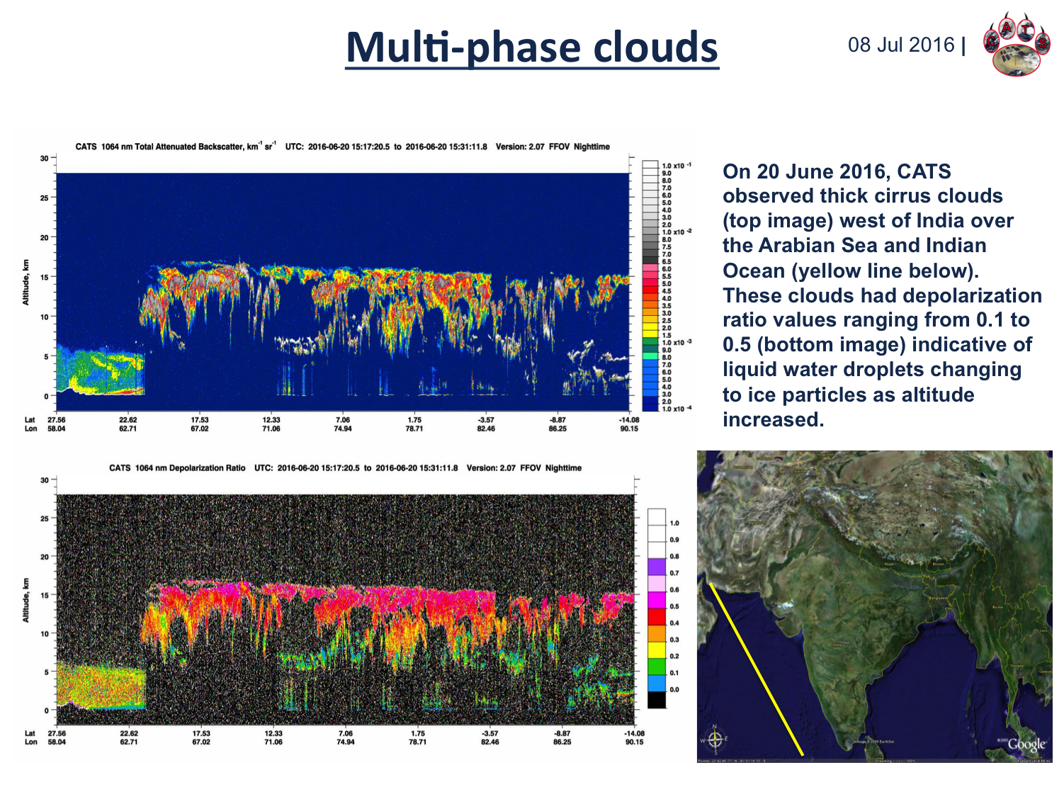 Multi-Phase Clouds